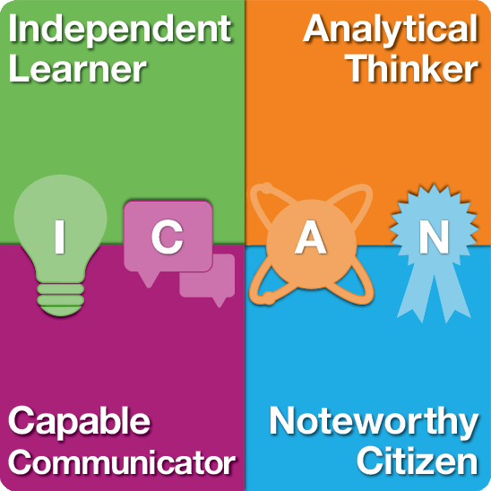 Independent Learner, Analytical Thinker, Capable Communicator, Noteworthy Citizen