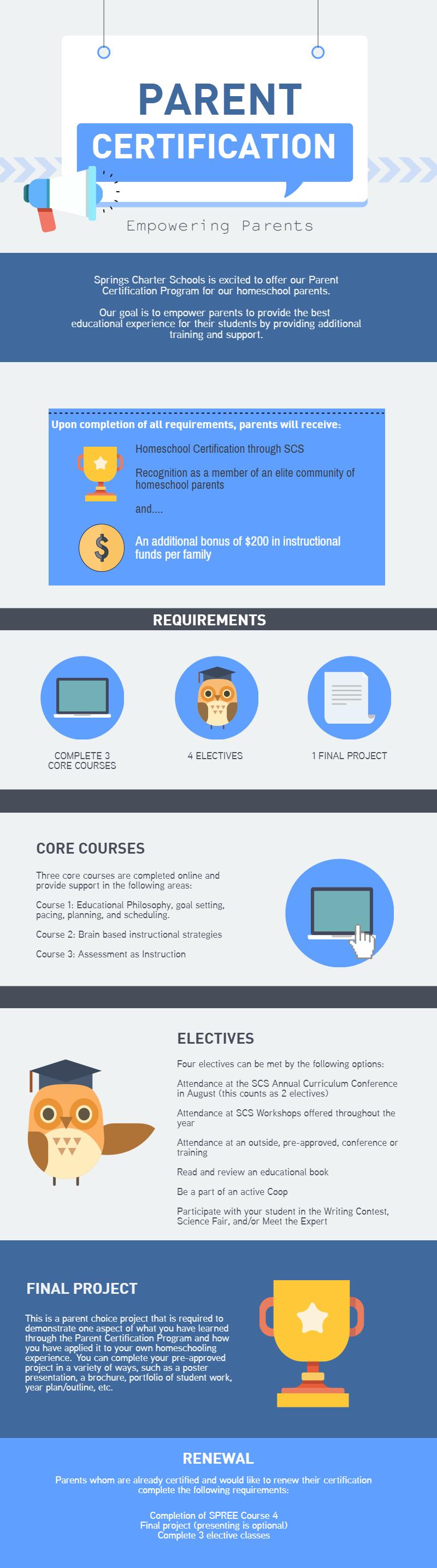 2017 Parent Cert Infographic Long for Website