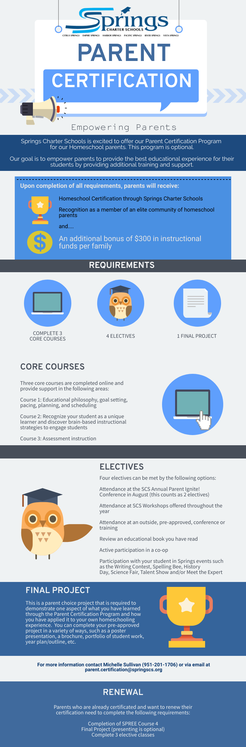 Parent Certification Info-graphic